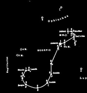 Scorpio-map